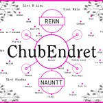 visuel-ChubEndret-web-3-blanc-cadre-rose